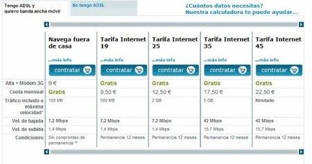 Navega gratis con un pincho Movistar de 100 MB por tu ADSL
