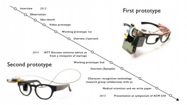 Oton Glass Prototipos