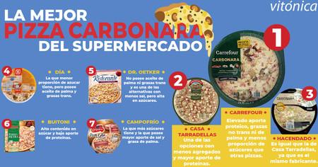 Carbonara 1