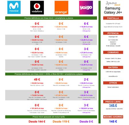 Precios Navidad Samsung Galaxy J4 Plus Con Movistar Vodafone Orange Y Yoigo