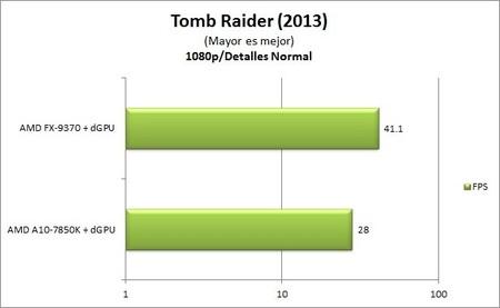 fx-9370_tomb_raider