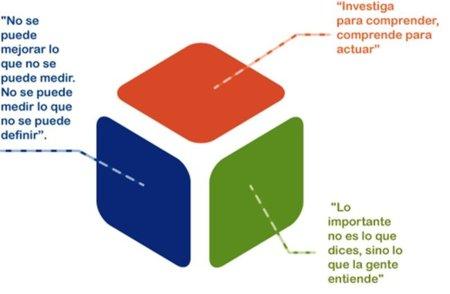 """El 54 % de los españoles apoya la aprobación de una nueva """"ley antipiratería"""", según una encuesta"""