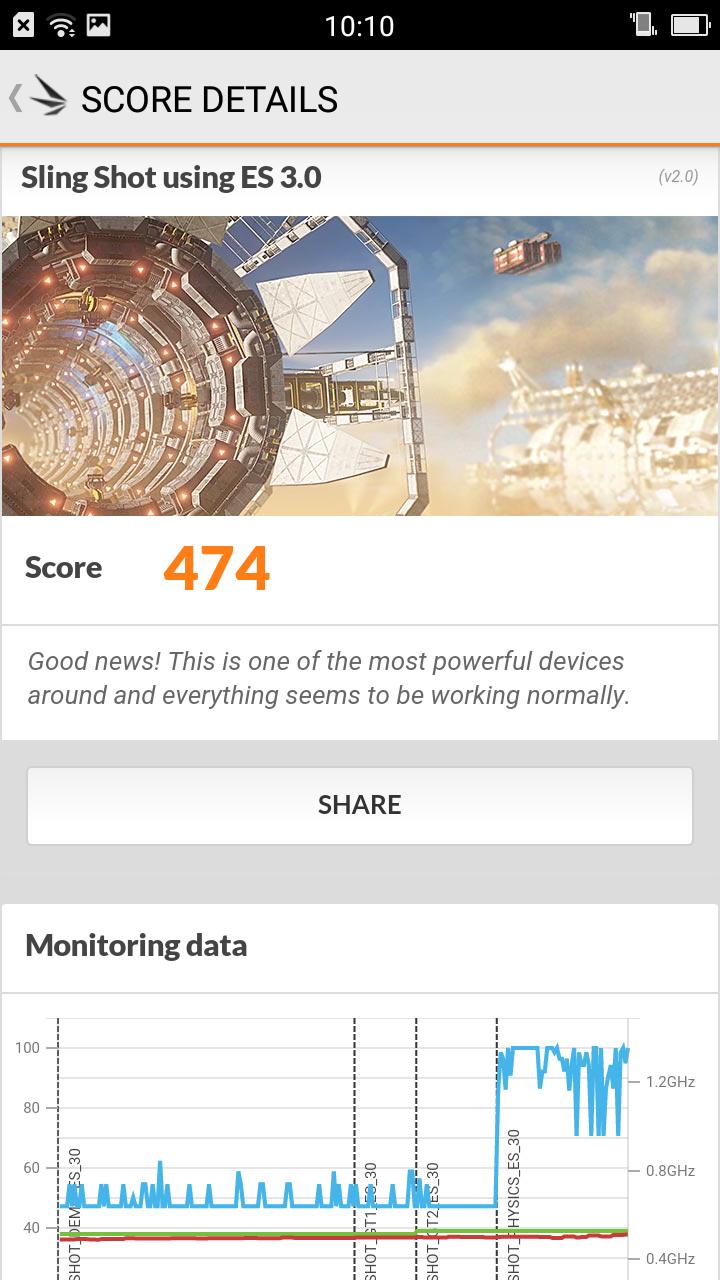 Foto de Oppo F1, benchmarks (4/17)