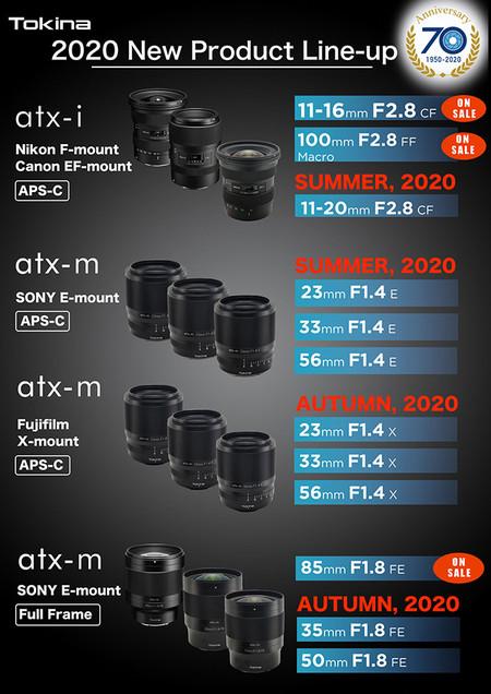 Tokina 2020 Lens Lineup 02