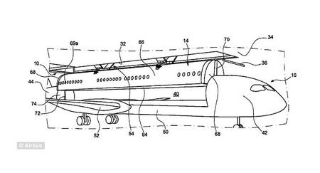 Aviones Modulares
