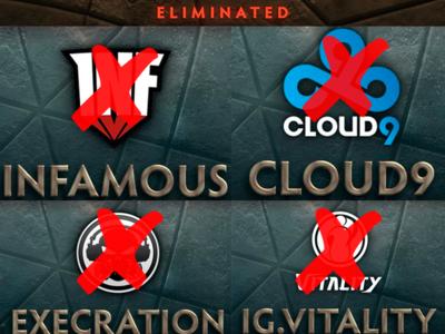 Se acabó el sueño de ganar The International 7 para Infamous, Cloud9, IG vitality y Execration