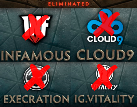 Se acabó el sueño de ganar The International 7 para Infamous, Cloud9, IG vitality y Execration
