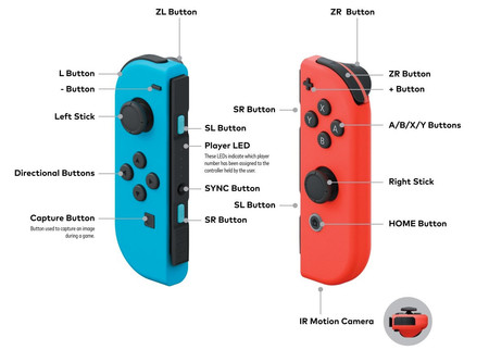 Joy Con Explicados Switch