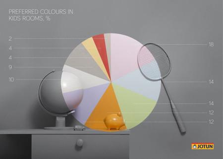 infografía jotun colores preferidos dormitorios infantiles