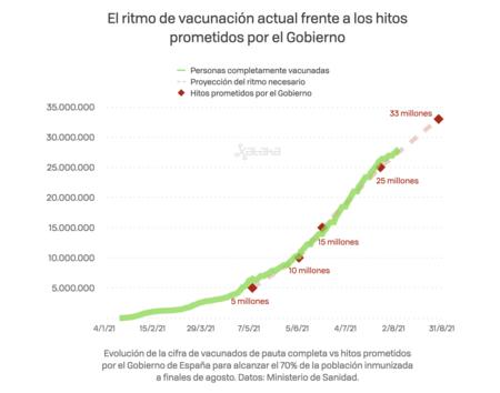 Vacunacion 5 Agosto 001