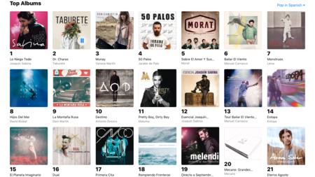 Top Albumes