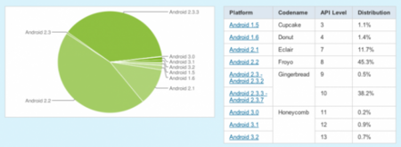 android10_2011-690x254.png