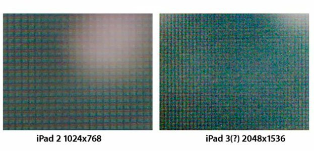 Comparativa iPad