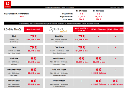Precios Lg G8s Thinq A Plazos Con Tarifas Vodafone