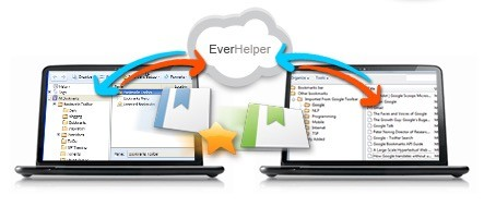 Everhelper