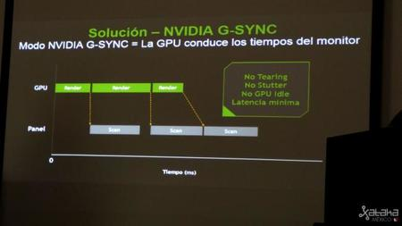 Asus Swift Gsync Mexico 010