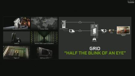 Nvidia Grid Service May2015