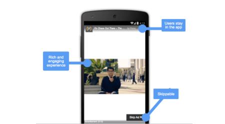 Google prepara nuevos formatos de anuncios diseñados para multi-pantallas
