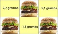 Adivina adivinanza: ¿Cuánta sal posee una hamburguesa?
