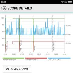 Foto 3 de 34 de la galería xiaomi-mi-max-benchmarks en Xataka Android