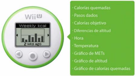 fitmeter