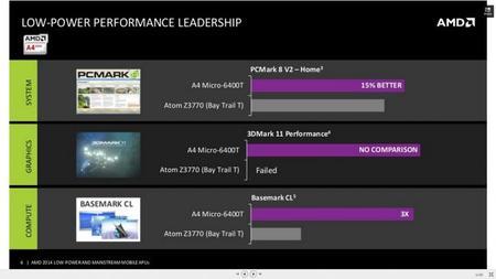 AMD_APU_Mullins_Beema_2014_05