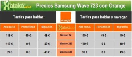 Precios Samsung Wave723 con Orange