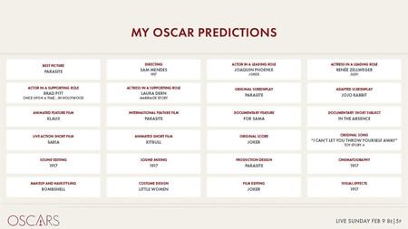 Oscars 2020 Favoritos