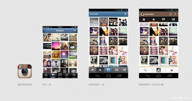 Holo, la interfaz de Android