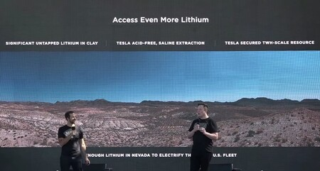 Tesla Mineria