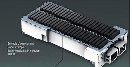 El reciclado de las baterías de litio: un negocio rentable en el que se desecha el litio