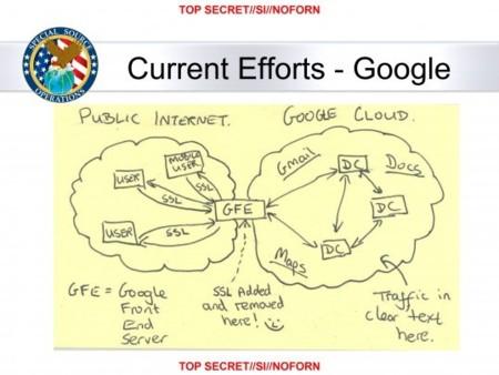 Proyecto MUSCULAR: La NSA se habría infiltrado en las redes privadas de Google y Yahoo