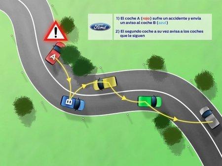 Ford CoCarX, la comunicación entre vehículos está llegando