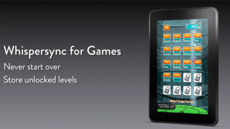 "Amazon crea Game Circle, el ""game center"" que Google debería desarrollar para Android"