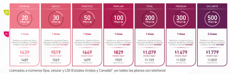 Totalplay 500 Mbps Mexico Dobleplay