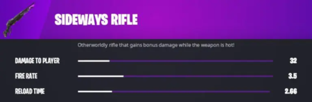 Rifle Paralelo Fortnite