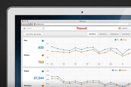 Pinterest Web Analytics es la primera piedra de su modelo de negocio