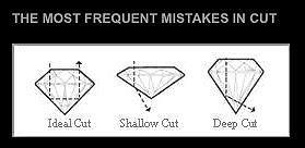 Foto de De Beers, y la clasificación de sus diamantes (6/7)