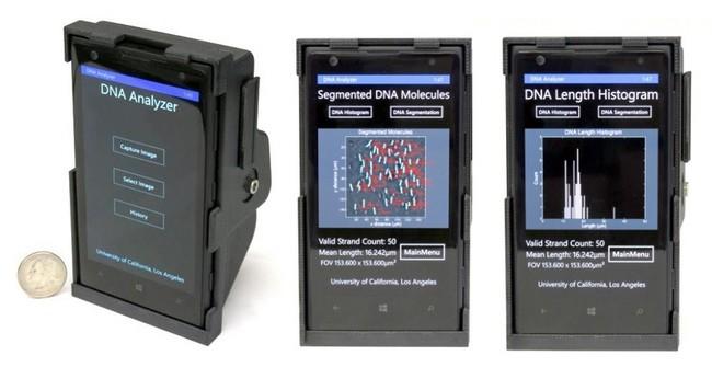 Smartphone Microscope Screens