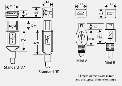 Nueva montura estándar para microcámaras de lente intercambiable (Inocentada 2010)