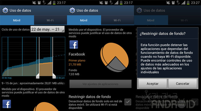 Uso de datos Android