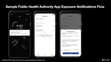 Exposure Notifications Android