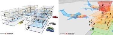 Monitorización en 3D de edificios y personas