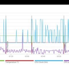 Foto 27 de 29 de la galería asus-zenfone-3-ze552kl-benchmarks en Xataka