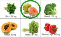 Solución a la adivinanza: el alimento con más vitamina C es la guayaba