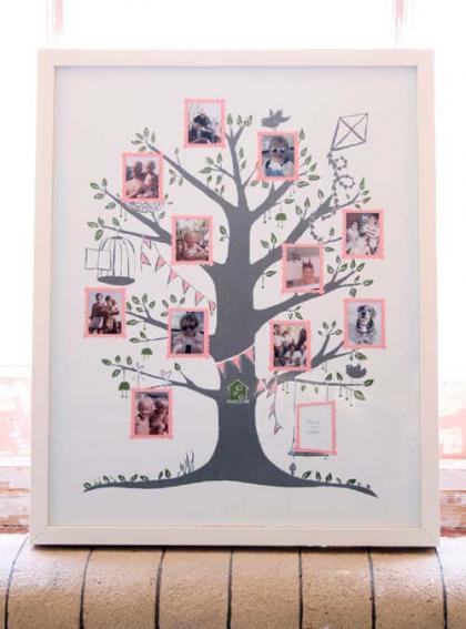 Deja que los niños te ayuden a decorar: un árbol genealógico con fotos