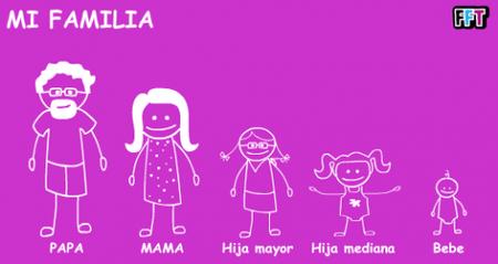 Crea un dibujo virtual de tu familia