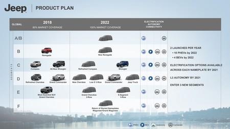 Jeep 2022