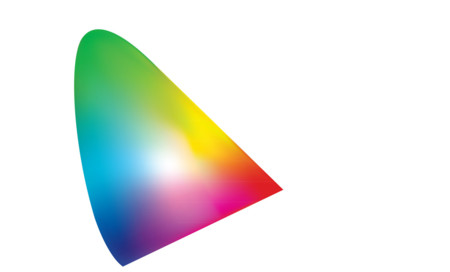 Perfiles de color: ¿cómo debemos trabajarlos para sacarles el máximo partido?