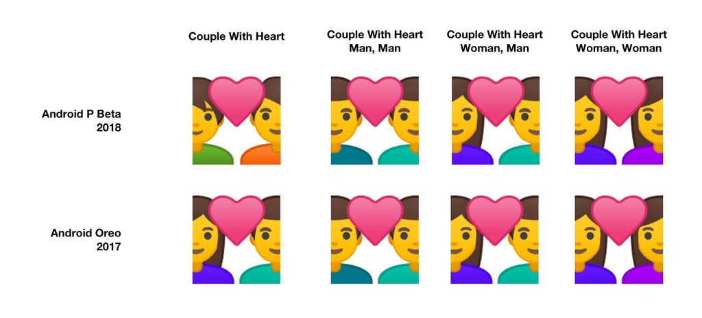 Couple With Heart Android-OS P Beta 2 Emojipedia